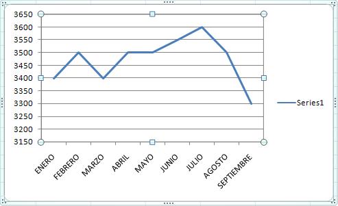 Comportamiento del precio del ternero desteto
